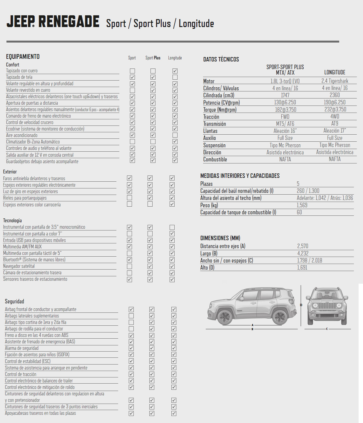 2018 jeep compass sport manual fwd my18